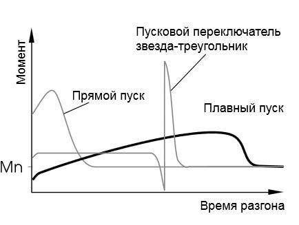 Представим схему подключения