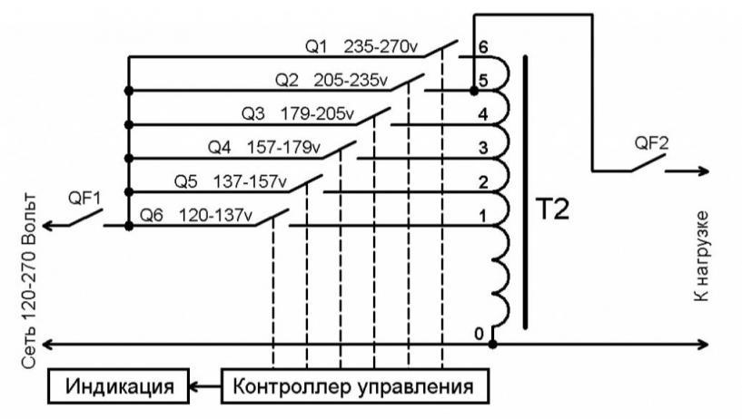 Схема работы стабилизатора