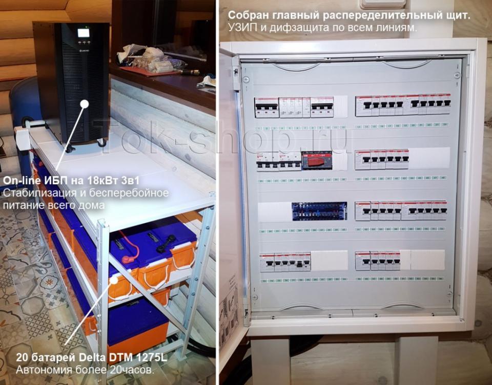 ИБП конфигурации 3в1 для бесперебойного и стабильного питания коттеджа