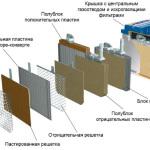Автомобильные аккумуляторы в ИБП: эти батареи эффективны в бесперебойниках?