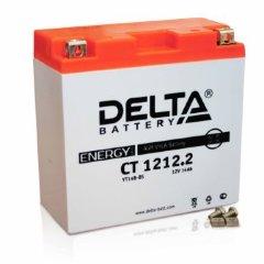 Delta CT 1212.2