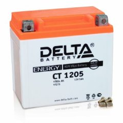 Delta CT 1205